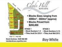 15 Clyde Hill Road, Bannockburn, Vic 3331