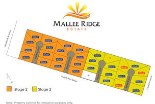 Lot 28, Mallee Ridge Estate, Irymple, Vic 3498