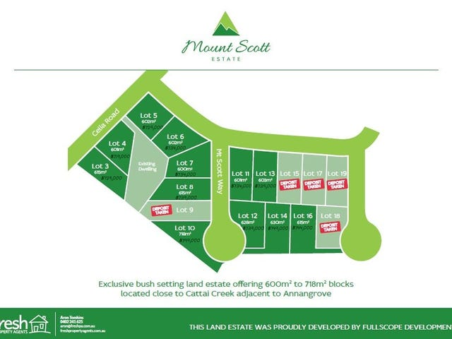 Lot 3, 1 Celia Road, Kellyville, NSW 2155