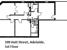 Cibo hutt street