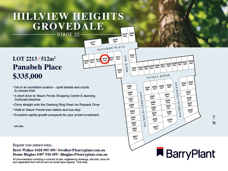 Lot 2213, Panabeh Place, Grovedale, Vic 3216