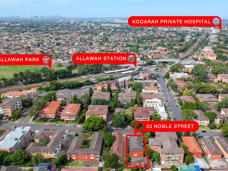 33 Noble Street, Allawah, NSW 2218