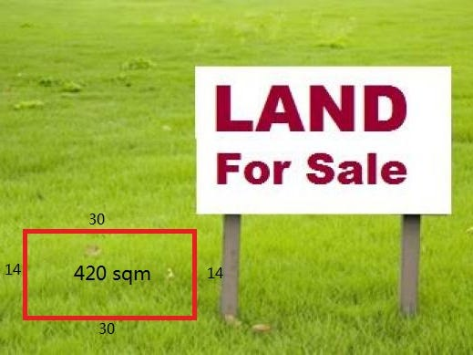 Lot 1040, 7 seamount way, Point Cook, Vic 3030