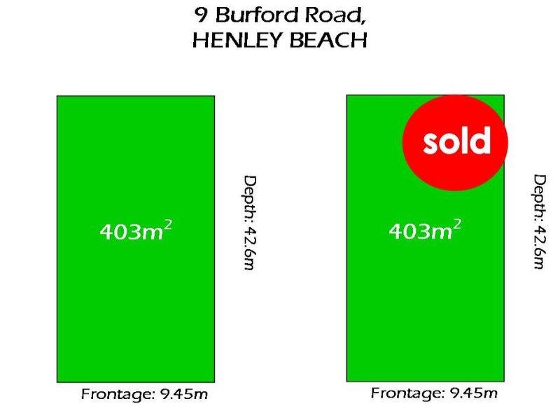9A Burford Road, Henley Beach South, SA 5022
