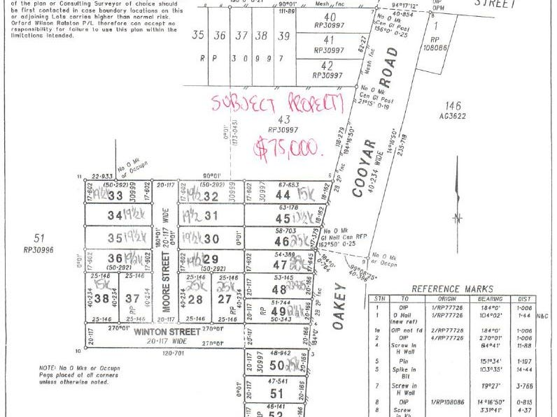 Lot 43, 43 Oakey-Cooyar Road, Kulpi, Qld 4352