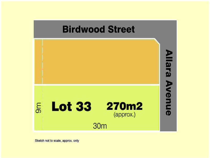 Lot 33, Allara Avenue, Maribyrnong, Vic 3032