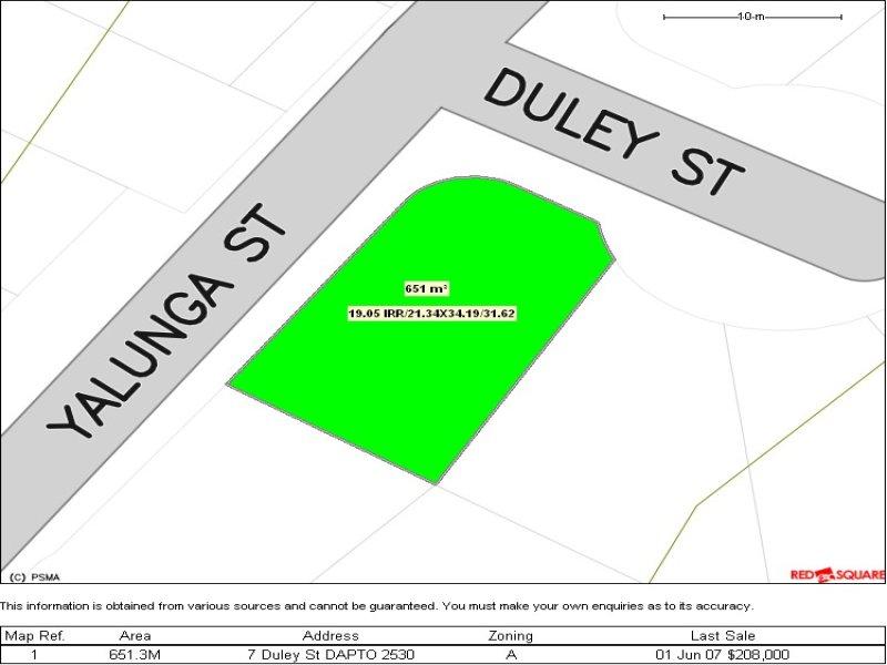 7 Duley Street, Dapto, NSW 2530