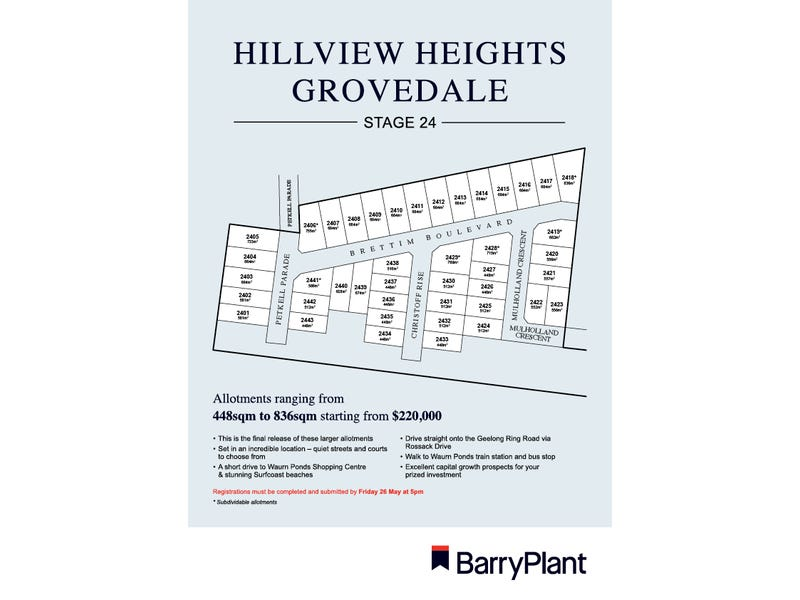 Lot 2414, Brettim Boulevard, Grovedale, Vic 3216