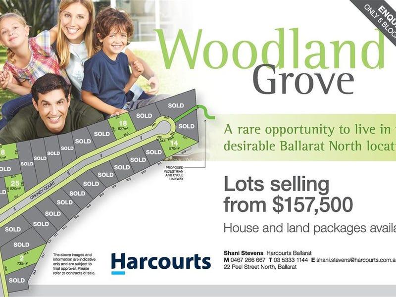 Lots 1 - 28 Woodland Grove, Ballarat North