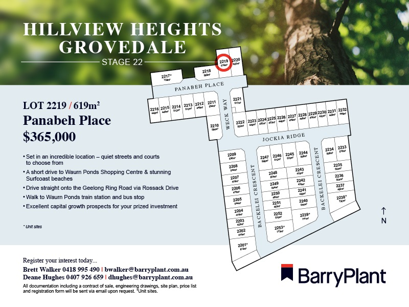Lot 2219, Panabeh Place, Grovedale, Vic 3216