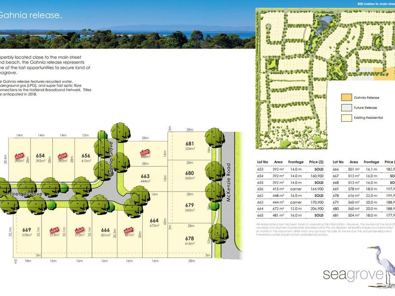 Lot 654 Firetail Grove, Cowes, Vic 3922