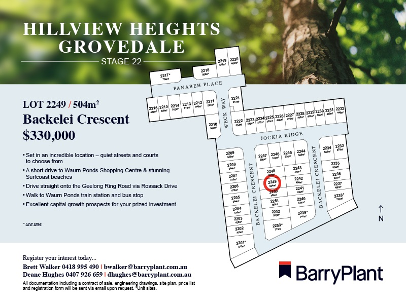Lot 2249, Backelei Crescent, Grovedale, Vic 3216
