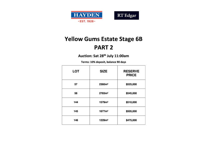 Stage 6B (Part 2) Yellow Gums, Ocean Grove, Vic 3226
