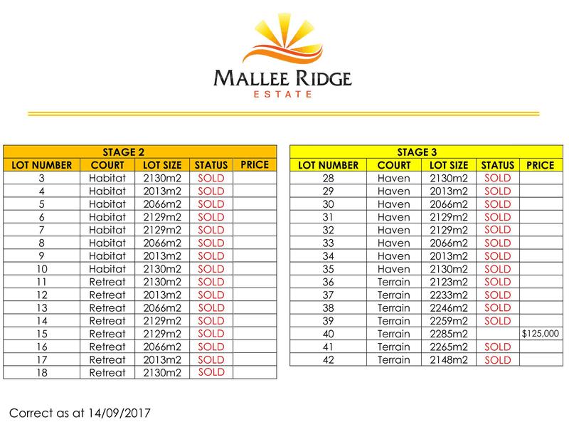 Mallee Ridge Estate, Koorlong