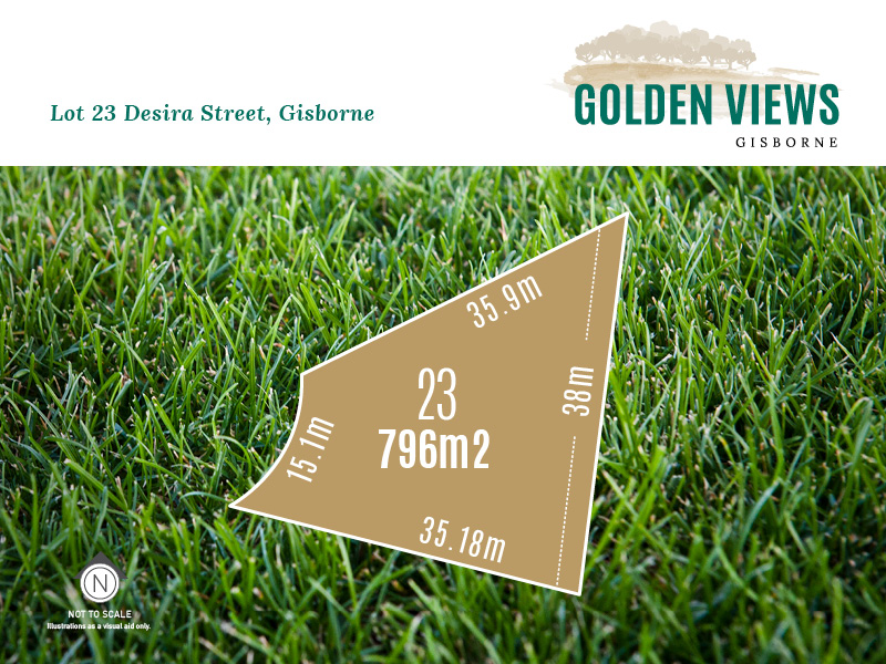 Lot 23, Desira Street (Golden Views), Gisborne, Vic 3437