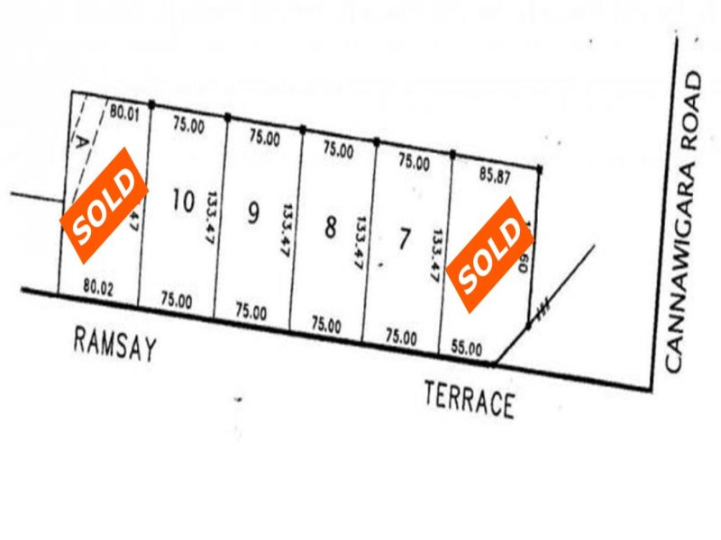 Lot 6 Ramsay Terrace, Bordertown, SA 5268