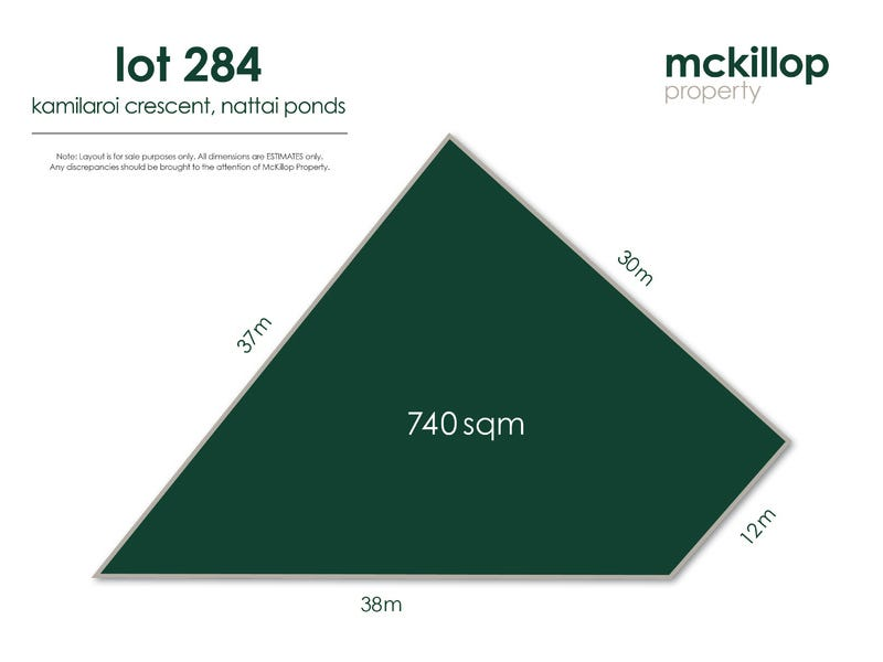 Lot 284, Kamilaroi Crescent, Mittagong, NSW 2575