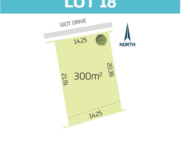 Lot 18, Giot Drive, Wendouree, Vic 3355