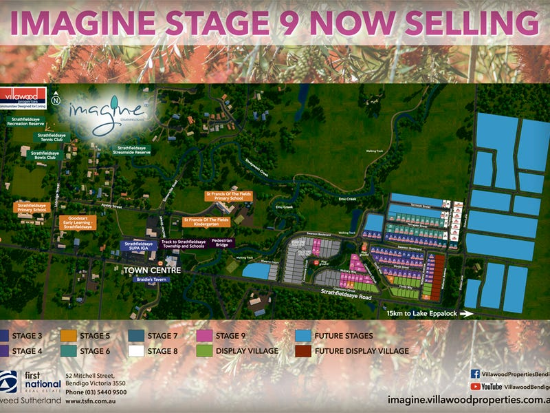All Stages Imagine Estate, Strathfieldsaye, Vic 3551