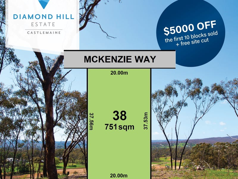 Lot 38 McKenzie Way, McKenzie Hill, Vic 3451