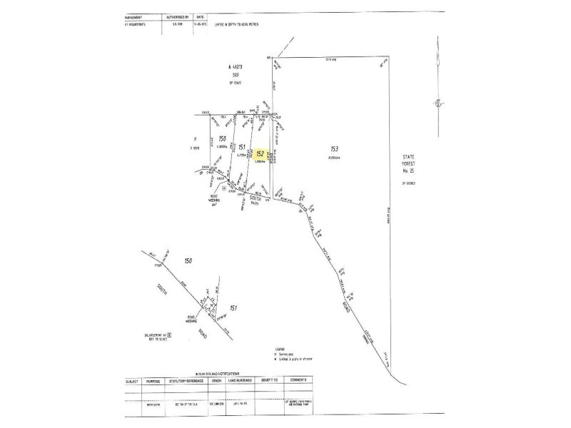 Lot 152 South Road, Wellington Mill, WA 6236