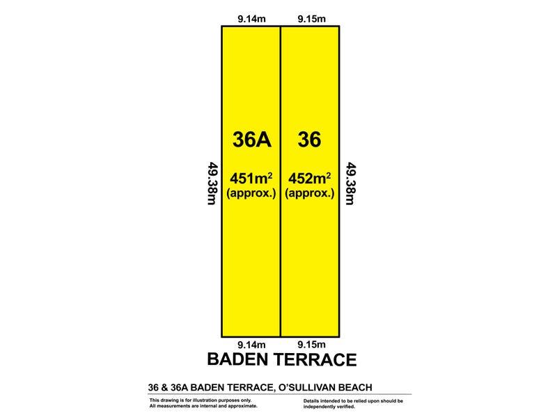 36 & 36A Baden Terrace, O'Sullivan Beach, SA 5166