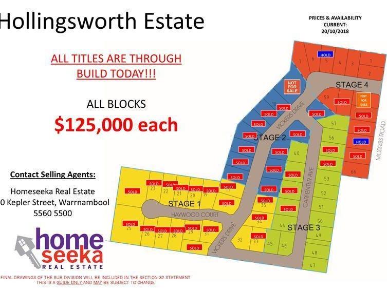 0 Hollingsworth Estate, Warrnambool, Vic 3280